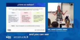 6. Duración de los ensayos clínicos